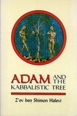 Adam and the Kabbalistic Tree