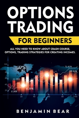 Bearish options trading strategies
