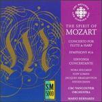The Spirit of Mozart